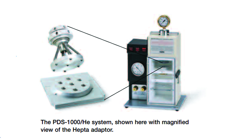 PDS-1000/He System with Hepta™ Adaptor